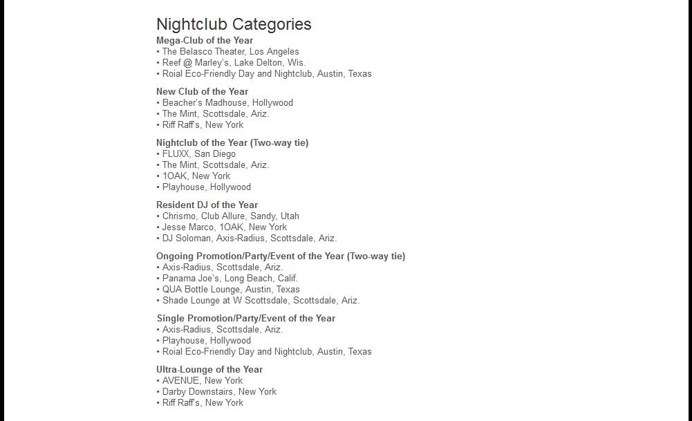 Nightclub and Bar Magazine Awards - Jan 2012 - STATS Finalist part2